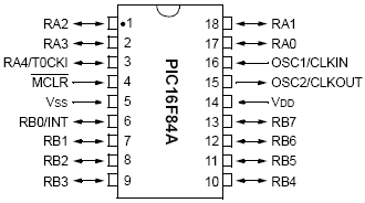 16f84 pin diagram